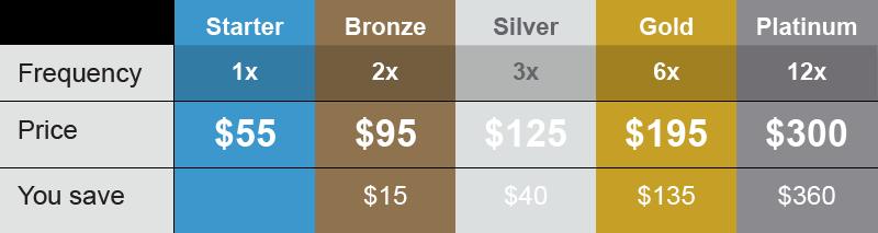 test-pricing